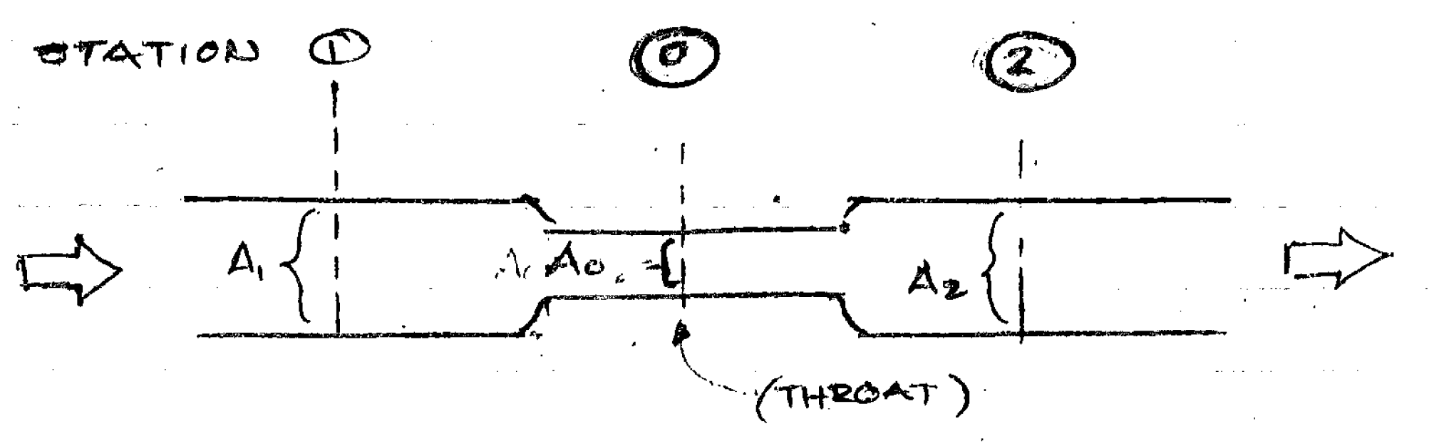Daniel-Orifice-Diagram