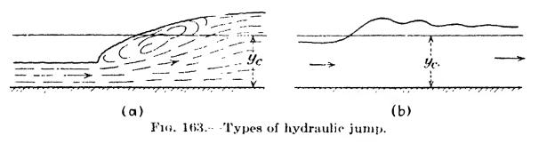 Figure 163.png